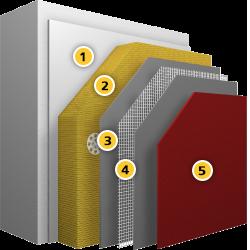 σύστημα εξωτερικής θερμομόνωσης StoTherm Classic® S1